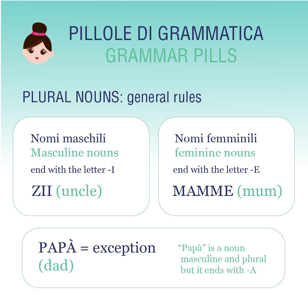 nomi plurali
