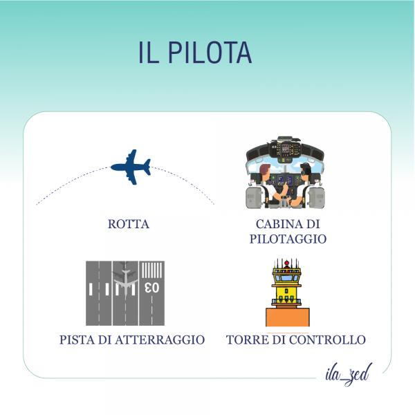 pilota oggetti