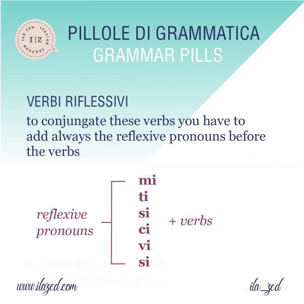 reflexive verbs 2